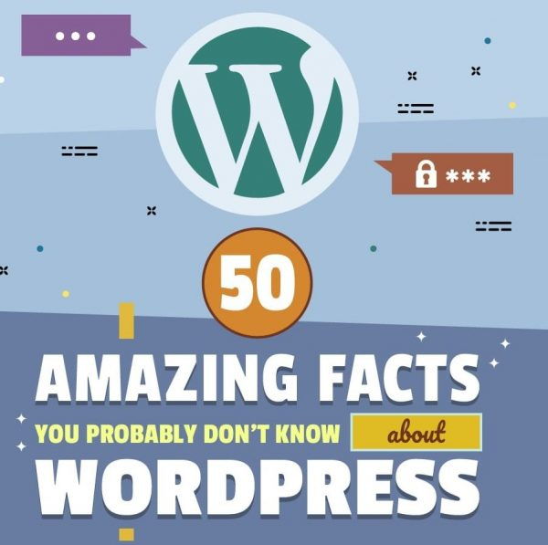 I'll Bet You Didn't Know: 50 Amazing Facts about WordPress